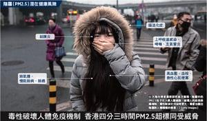 陰霾再襲京津冀  【首次證實】霾微粒入侵細胞