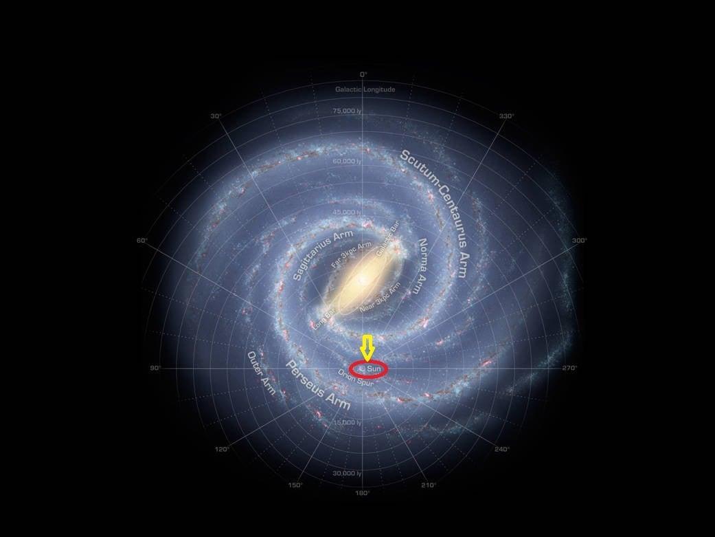 太陽系在銀河系中的位置。(NASA/Adler/U. Chicago/Wesleyan/JPL-Caltech)