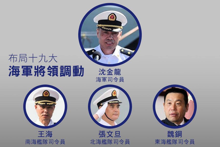布局十九大 海軍司令及三大艦隊司令皆換人