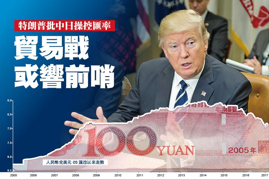 美國總統特朗普競選期間聲言將中國列為匯率操縱國,昨日再明確指責中國、日本等操控貶值貨幣,有分析認為是打響貿易戰的前哨。(大紀元製圖、Getty Images)