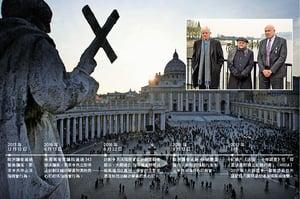 國際譴責中共借梵蒂岡 掩蓋活摘器官罪行