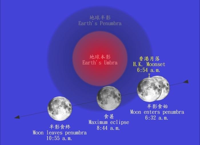 【圖片新聞】元宵節將現半影月食