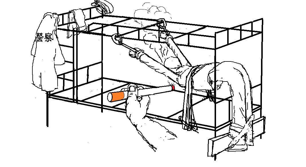 馬三家勞教所酷刑:「抻床」,《馬三家來信》插圖。(孫毅繪)