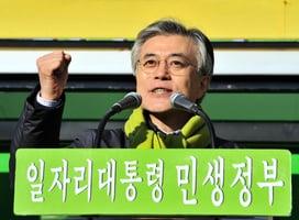 南韓大選民調:文在寅連續十一周榜首