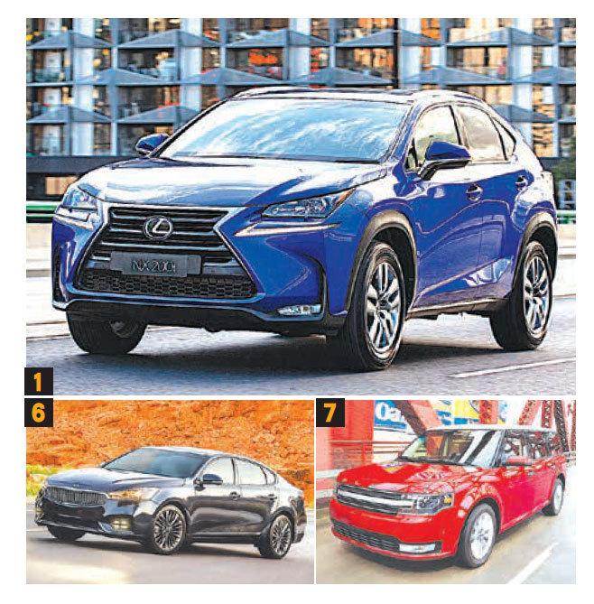 北美4萬美元以下最舒適的新車和SUV