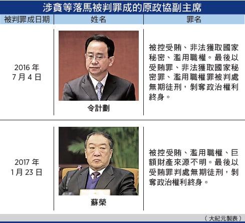 政協高危 兩副國級被判無期