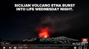 意大利火山噴發炸飛岩石 BBC拍下罕見一幕