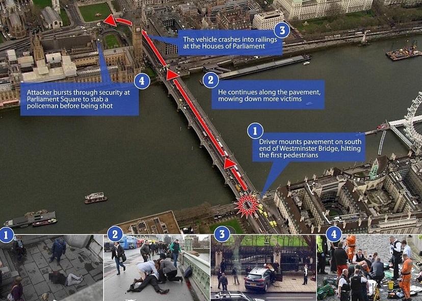 英國倫敦當地時間周三(22日)下午2時30分左右,議會大樓外驚傳槍響。(推特擷圖)