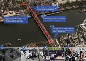 倫敦恐襲五死四十傷 疑犯被擊斃