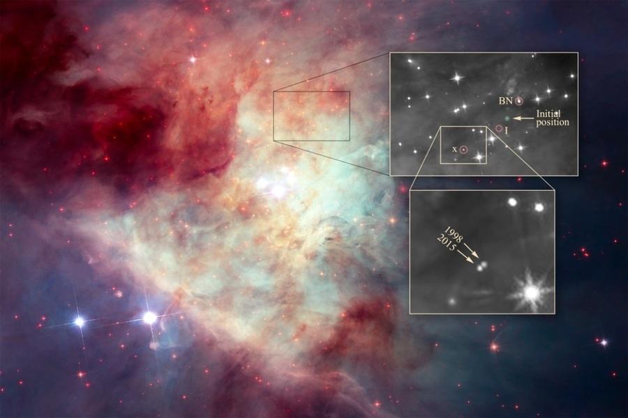 星球大戰真實上演!三恆星衝突後相互遠離