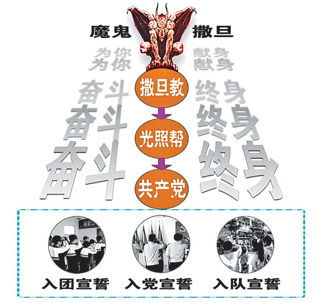 加入共產黨組織時的宣誓儀式,不是走形式,而是一個完整的祭祀活動,實際上是與撒旦簽下生死契約。(明慧網)