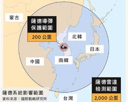 峰會或談及薩德  美議員促華停止報復南韓