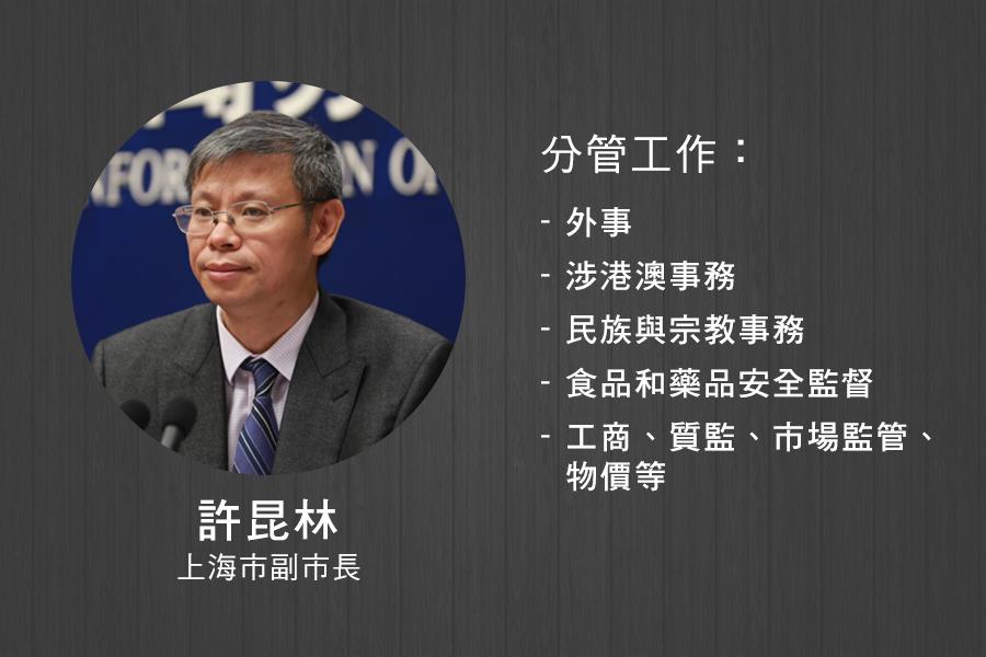 中共上海市市長、副市長的工作分工於4月5日出台,前發改委副秘書長、新任上海副市長許昆林分管外事、涉港澳事務、民族與宗教等重要工作。(網絡圖片/大紀元合成圖)