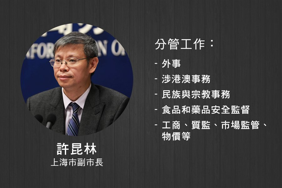 上海空降新副市長許昆林分管敏感工作