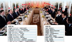 謝天奇:習特會或洩露十九大政治局常委人選