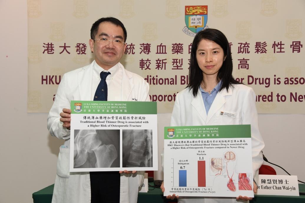 港大研究發現,長期使用傳統薄血藥華法林,可能與骨質疏鬆性骨折有關,呼籲患者轉服用新型薄血藥達比加群,以減低骨折風險。(港大提供)