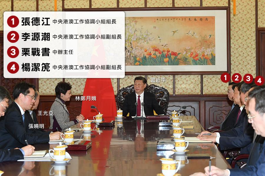 今年4月11日,林鄭月娥到北京獲習近平接見。當天,習近平的的核心幕僚、中辦主任栗戰書陪同習近平與林鄭見面,他被安排坐在罕見位置,引起關注。(政府新聞網/大紀元合成圖)