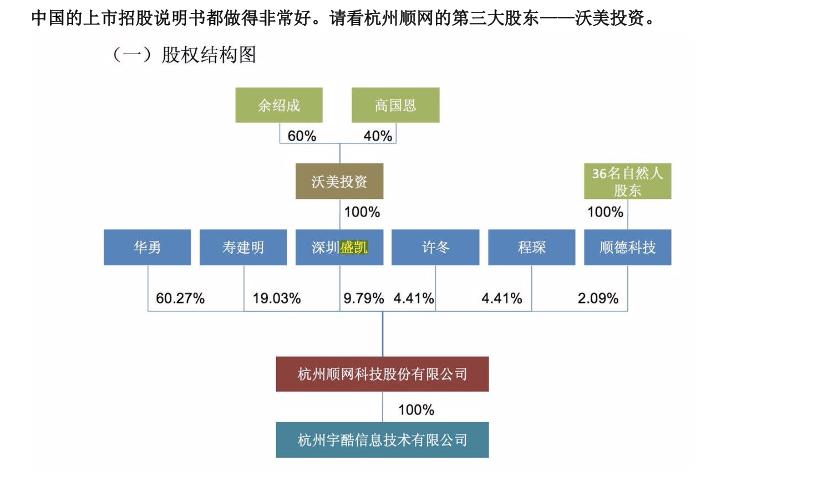 杭州順網的第三大股東是澳美投資。(網路擷圖)