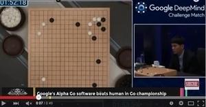 是喜是憂?谷歌電腦棋手戰勝韓國圍棋高手