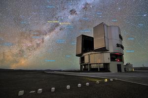 觀測過去星象 可知天體變化嗎?