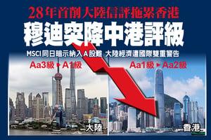 28年首削大陸信評拖累香港 穆迪突降中港評級