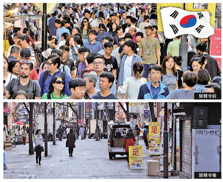 禁韓令致韓觀光業損失逾千億