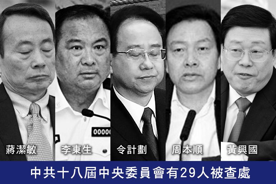 中共十八屆中央委員會有廿九人被查處