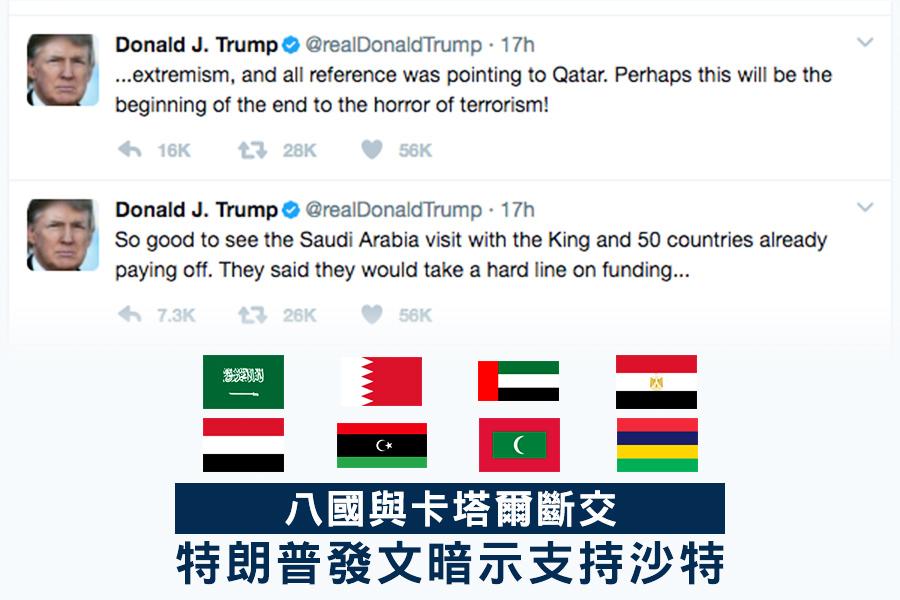八國與卡塔爾斷交 特朗普發文暗示支持沙特
