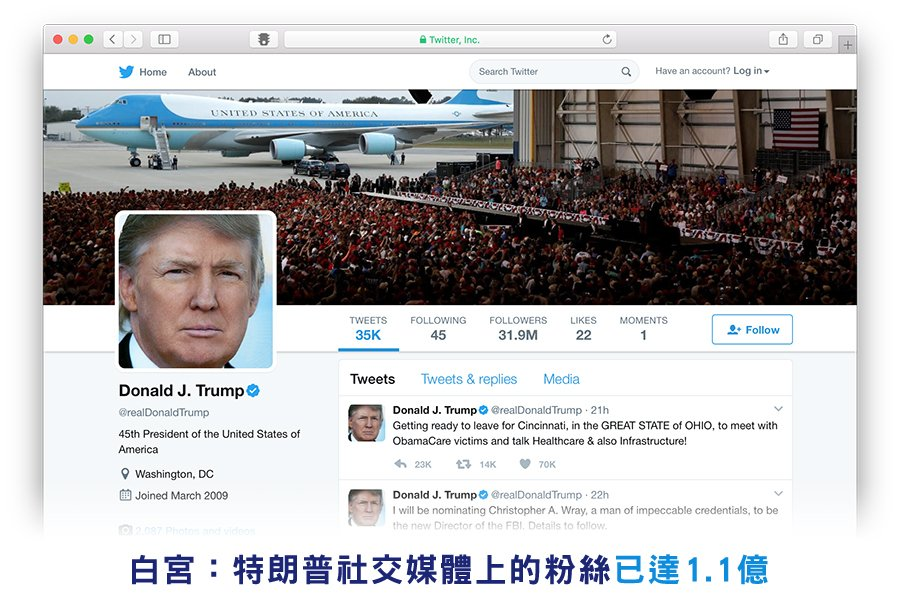 特朗普一個社交媒體帳戶——推特帳戶@realDonaldTrump的關注人數目前超過3,100萬。(特朗普推特擷圖)