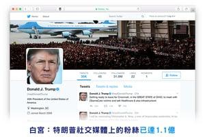 白宮:特朗普社交媒體上的粉絲已達1.1億