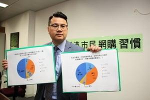政黨倡設補償基金保障網購權益
