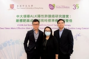 中大發現新標靶藥治肺癌存活率增逾一倍