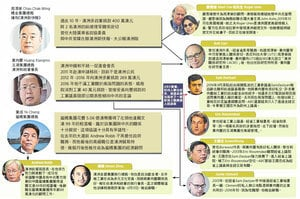 專訪陳用林:中共全面滲透澳洲內幕(1)