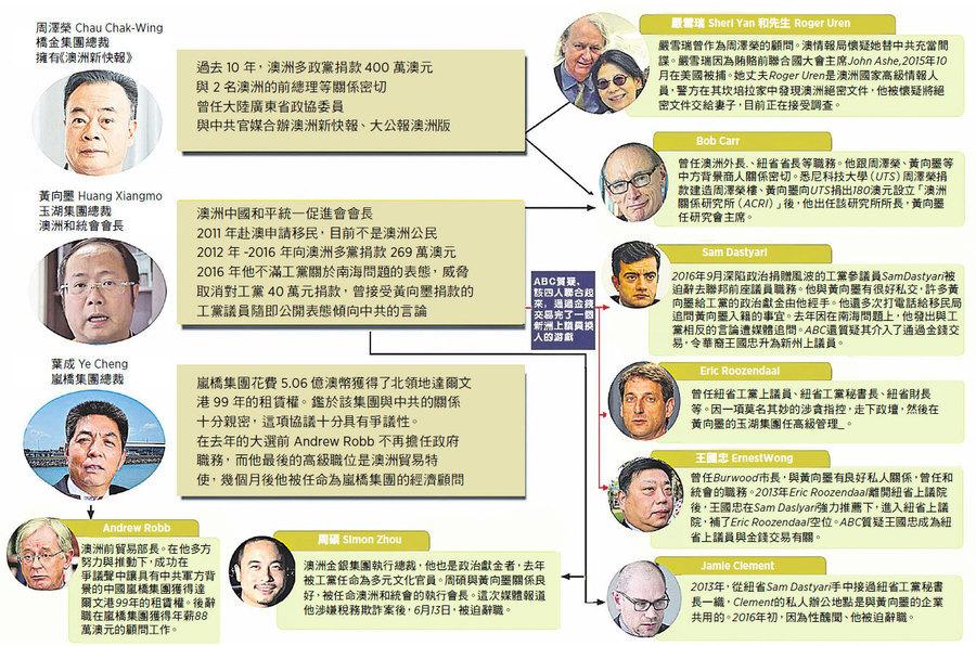 專訪前外交官陳用林 中共金錢收買澳洲官員內幕(2)