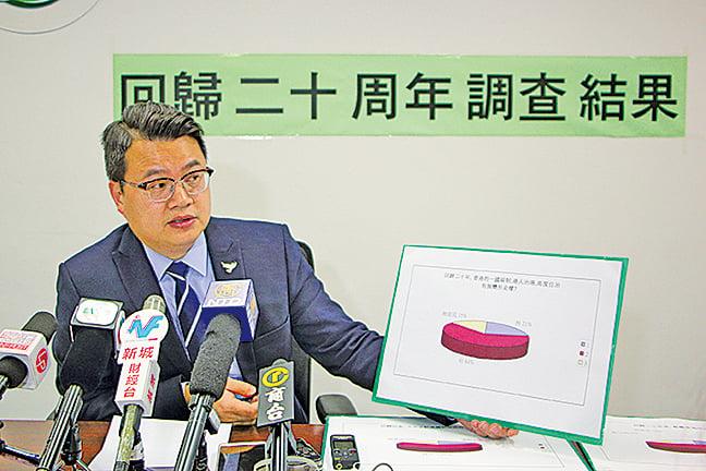 民主黨調查發現,有近60%受訪者認為香港主權移交20年來,狀況較移交前差。(蔡雯文/大紀元)