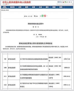 1999年中共江澤民禁止法輪功書籍出版的禁令,已於2011年3月被廢除。公佈有關決定的國家新聞出版總署令第50號文件,目前在中央政府網站上完好保存。(網頁截圖)