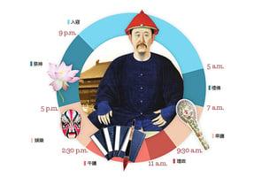 自律勤政 締造康乾盛世 大清皇帝一日起居的三點啟示