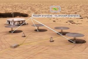 為移民火星  NASA重啟核反應器試驗