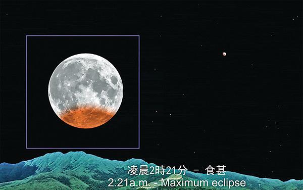香港昨晚深夜至今日清晨出現月偏食。(太空館模擬影片截圖)