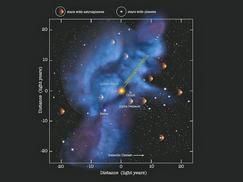 天文發現:太陽系運行已萬年