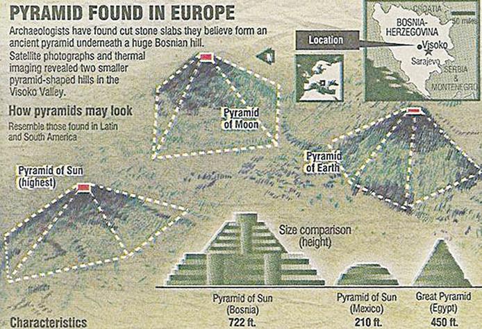 (由左至右)太陽金字塔、月亮金字塔、大地之母金字塔示意圖。(網路圖片)