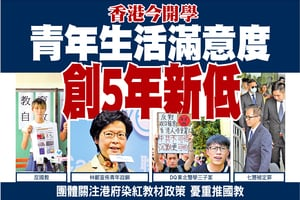 香港今開學 青年生活滿意度創5年新低
