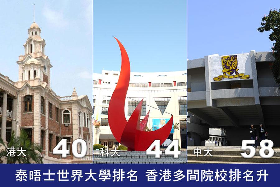 香港三大院校排名均有提升,其中港大名列前茅,排名全球第40名,至於中大今年的進步升幅則最大,躍升18位至全球第58名。(香港大學、香港科技大學、香港中文大學/大紀元合成)