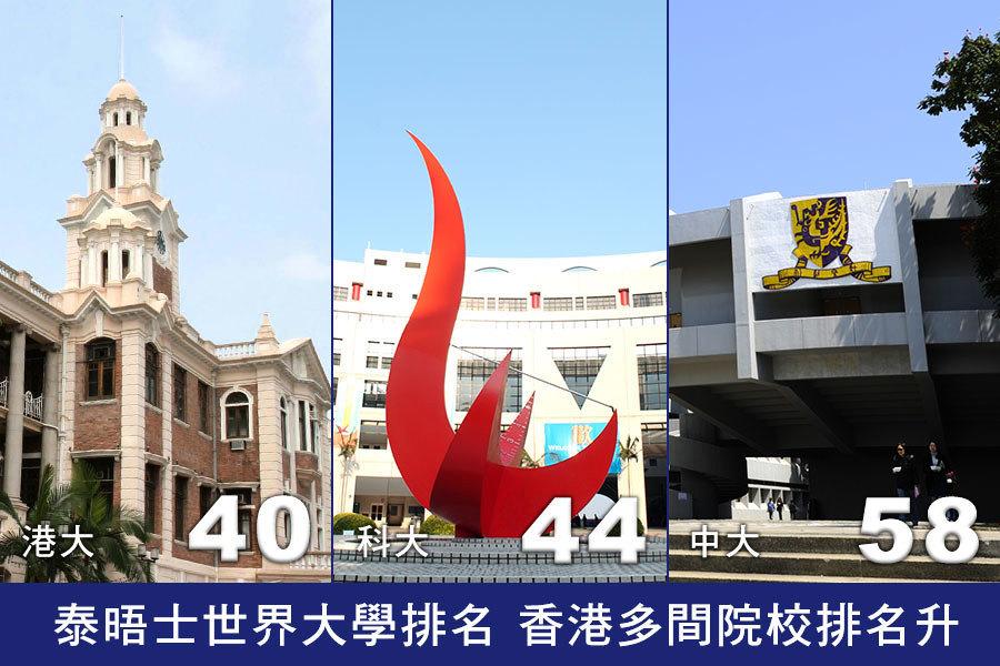 泰晤士世界大學排名 香港多間院校排名升