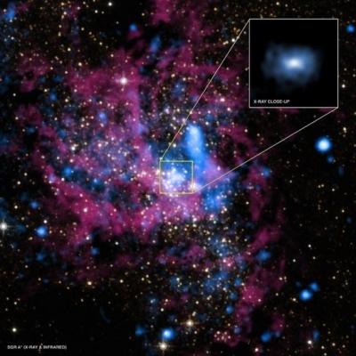銀河系中心的黑洞 人馬座A*位於中間。(NASA/STScI,X-ray: NASA/UMass/D.Wang)