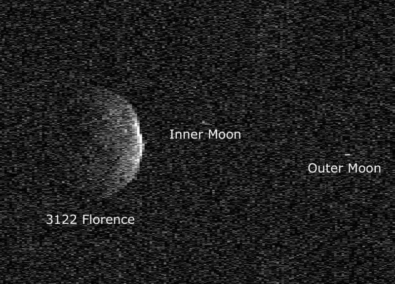 2017年9月1日,迄今最大的小行星(約5公里)以及兩個百米大的星體從地球軌道飛過。(NASA/JPL)