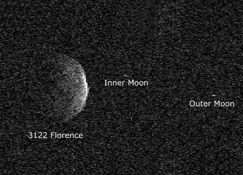 人類幸運躲過同時飛來的三顆小行星