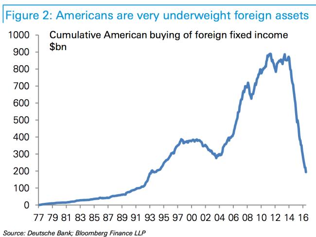 【財經話題】美元貶幅恐創1986年以來之最