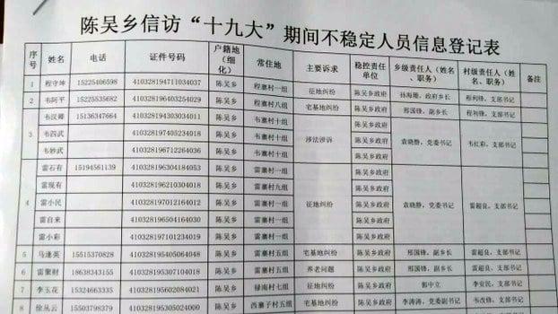 河南陳吳鄉政府內部控制的所謂不穩定人員名單。(村民提供)
