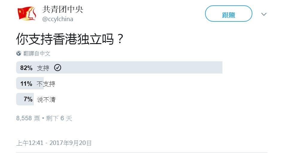 日前,一個在推特(Twitter)上註冊為「共青團中央」的用戶,在推特上推出一項敏感調查,引發關注。(網絡圖片)